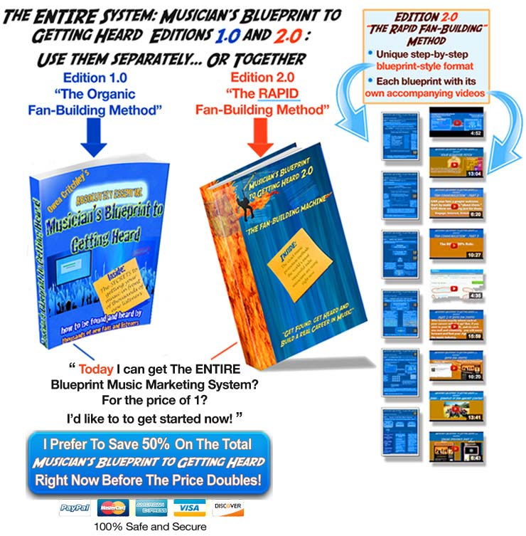 Buy Entire Musician's Blueprint to Getting Heard System for 50% off Today