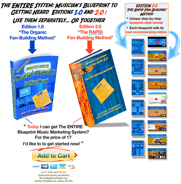 Buy Entire Musician's Blueprint to Getting Heard System Today