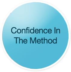 you can have confidence in The Easy Home Recording Blueprint Method